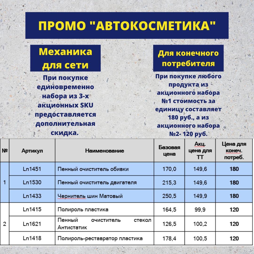 Промо «Автокосметика»
